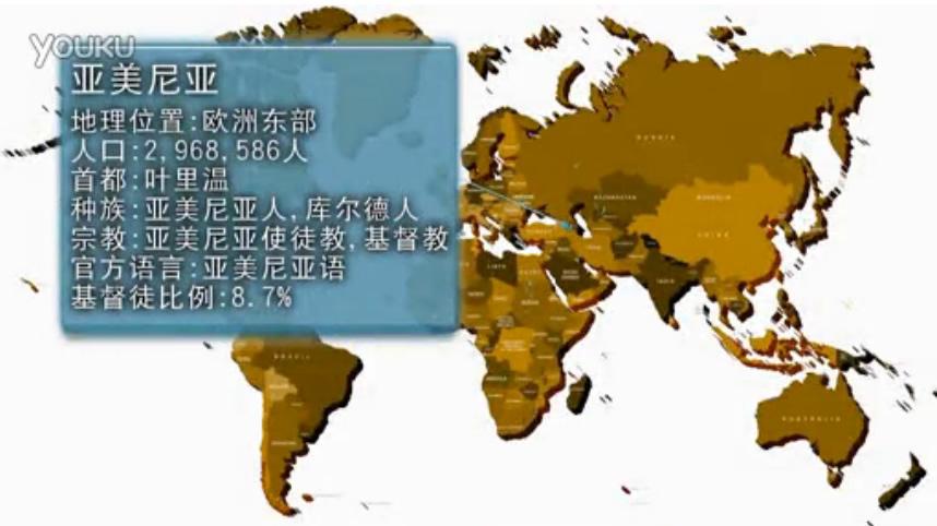 亞美尼亞;地理位置:歐洲東部;人口:2968586人;首都:葉里溫;種族:亞美尼亞人、庫爾德人;宗教:亞美尼亞使徒教、基督教;語言:亞美尼亞語;基督徒比例:8.7%