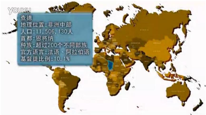 查德;地理位置:非洲中部;人口:11506130人;首都:恩將納;種族:超過200個不同部族;語言:法語、阿拉伯語;基督徒比例:10.1%