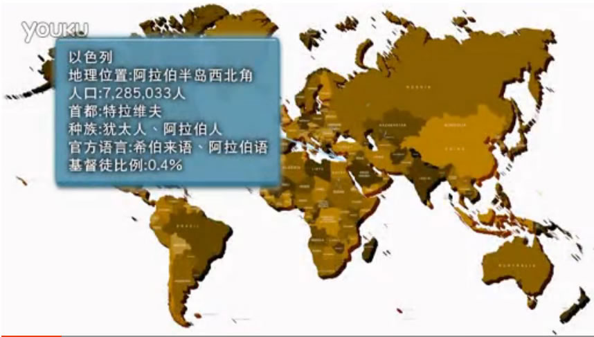 以色列;地理位置:阿拉伯半島西北角;人口:7285033人;首都:特拉維夫;種族:猶太人、阿拉伯人;語言:希伯來語、阿拉伯語;基督徒比例:0.4%