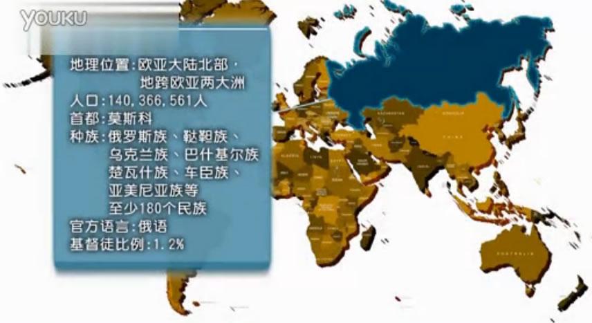 俄羅斯;地理位置:歐亞大陸北部;人口:140366561人;首都:莫斯科;種族:俄羅斯族、韃靼族、烏克蘭族、巴基斯坦族、楚瓦什人、車臣族、亞美尼亞族等至少180個民族;語言:俄語;基督徒比例:1.2%