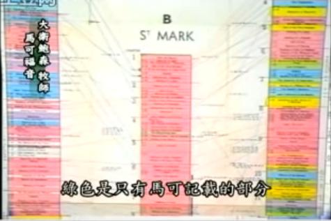 大衛鮑森-馬可-馬太-路加福音架構比較表